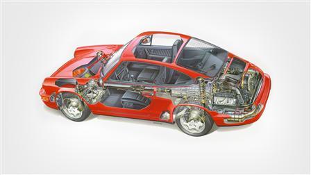 1991, 911 Carrera 4 3.6 Coupé Phantombild